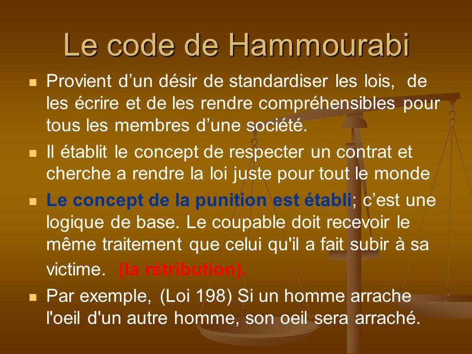 Le code de Hammourabi