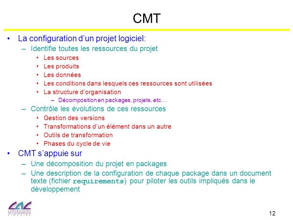 CMT La configuration d'un projet logiciel: CMT s'appuie sur