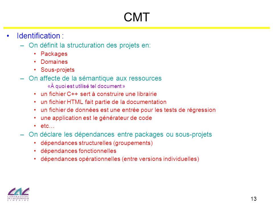 CMT Identification : On définit la structuration des projets en: