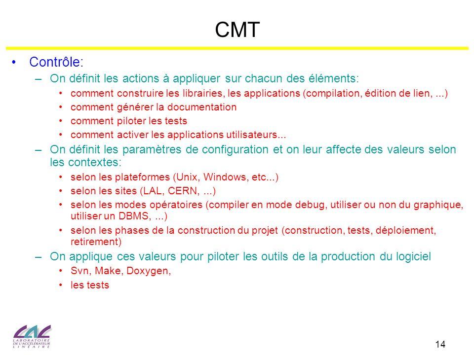 CMT Contrôle: On définit les actions à appliquer sur chacun des éléments: