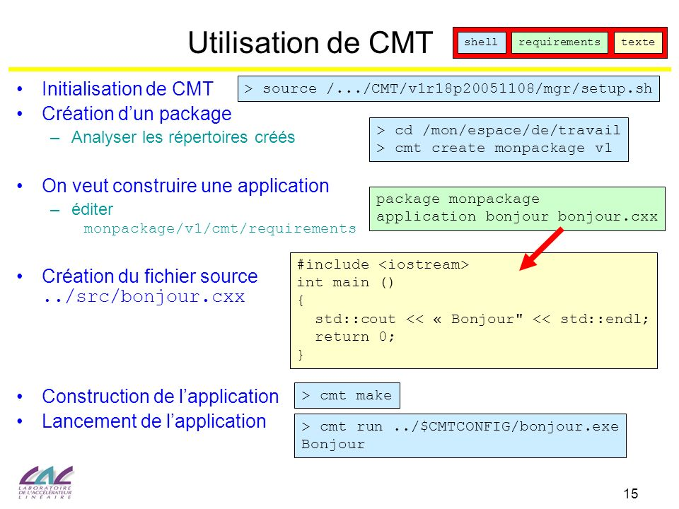 Utilisation de CMT . Initialisation de CMT Création d'un package