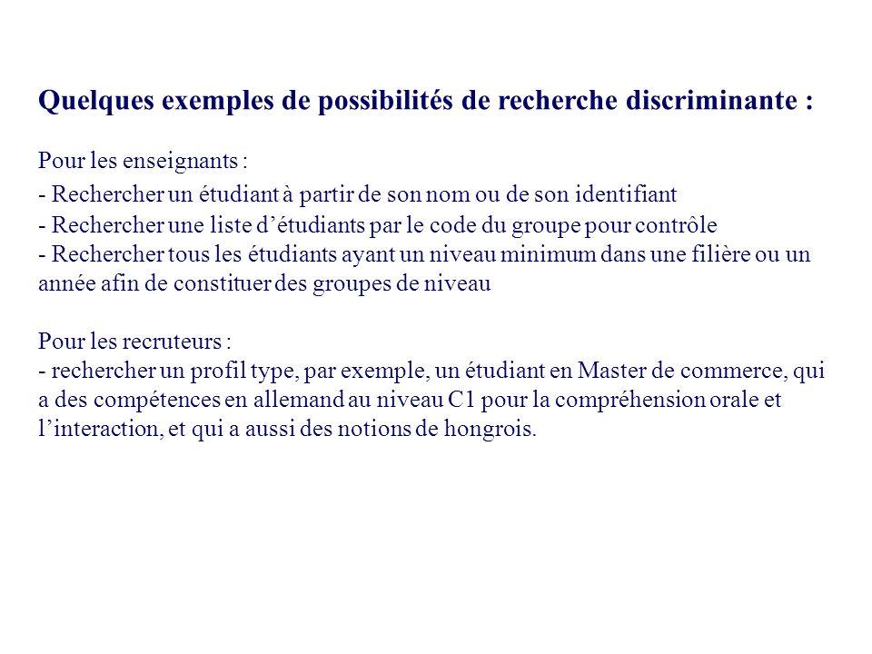 Quelques exemples de possibilités de recherche discriminante :