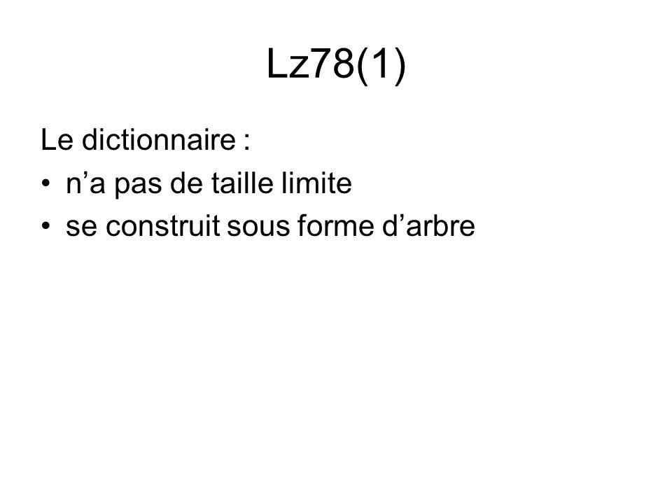 Lz78(1) Le dictionnaire : n'a pas de taille limite