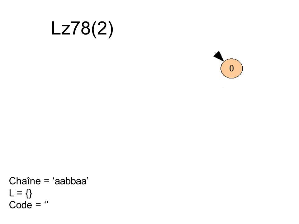 Lz78(2) Chaîne = 'aabbaa' L = {} Code = ''