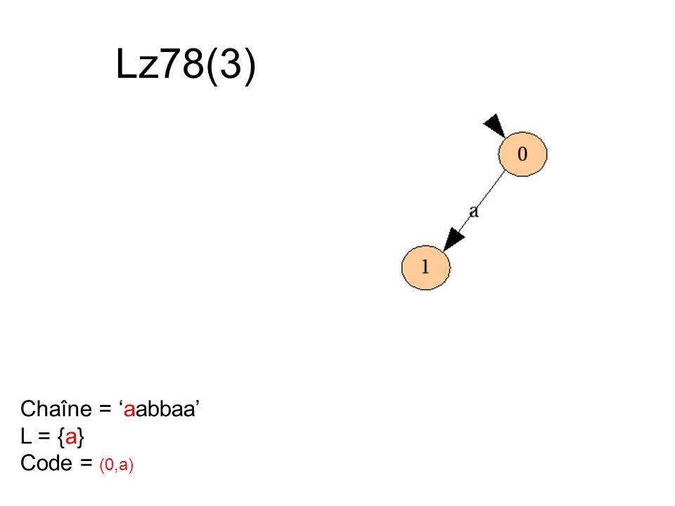 Lz78(3) Chaîne = 'aabbaa' L = {a} Code = (0,a)