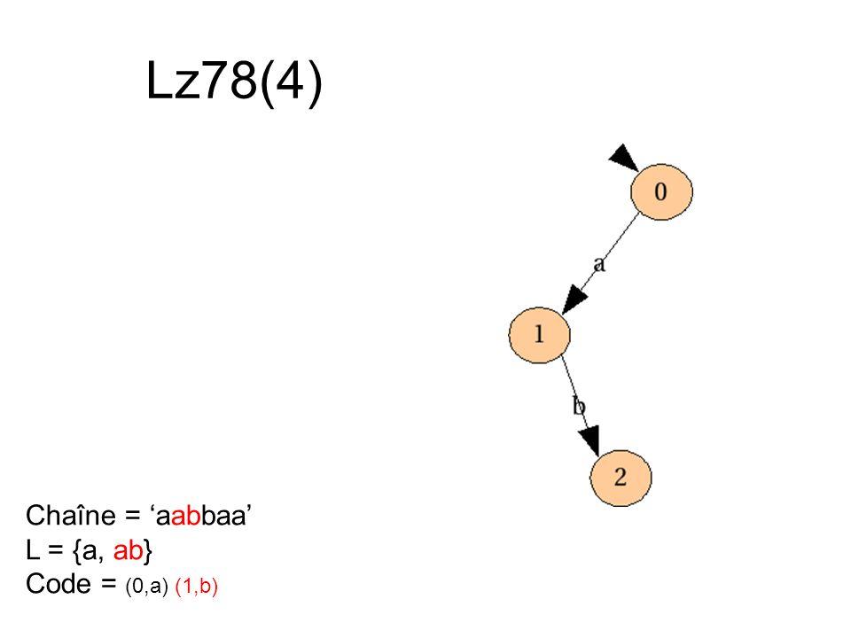 Lz78(4) Chaîne = 'aabbaa' L = {a, ab} Code = (0,a) (1,b)