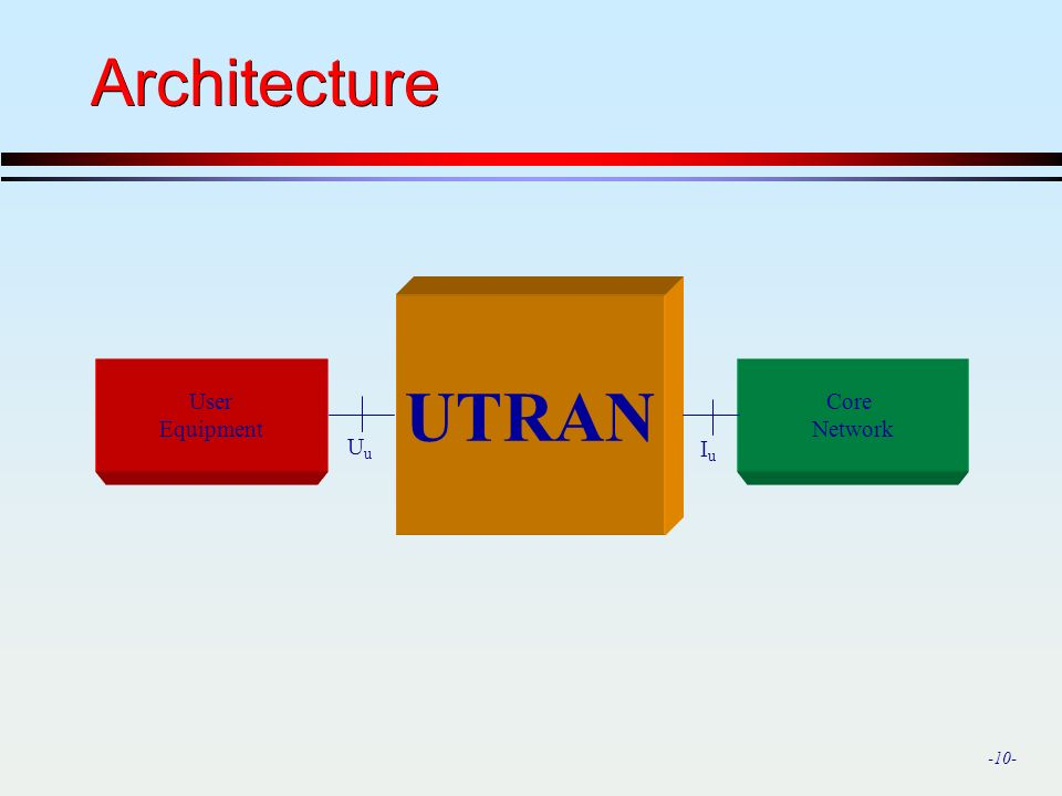 Architecture UTRAN User Equipment Core Network Uu Iu