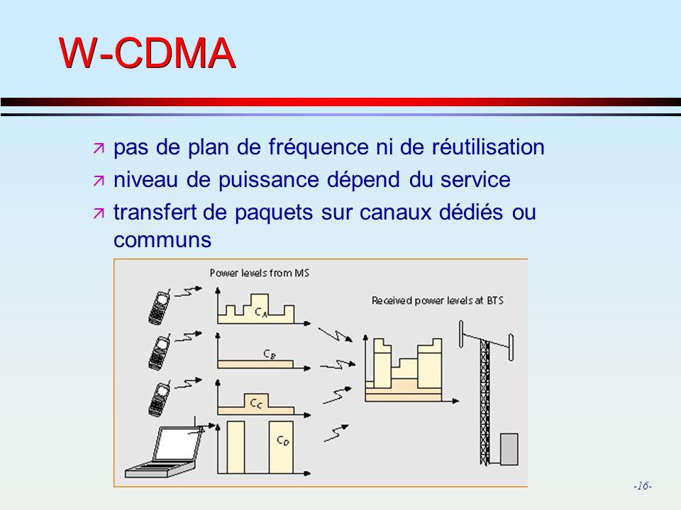 W-CDMA pas de plan de fréquence ni de réutilisation