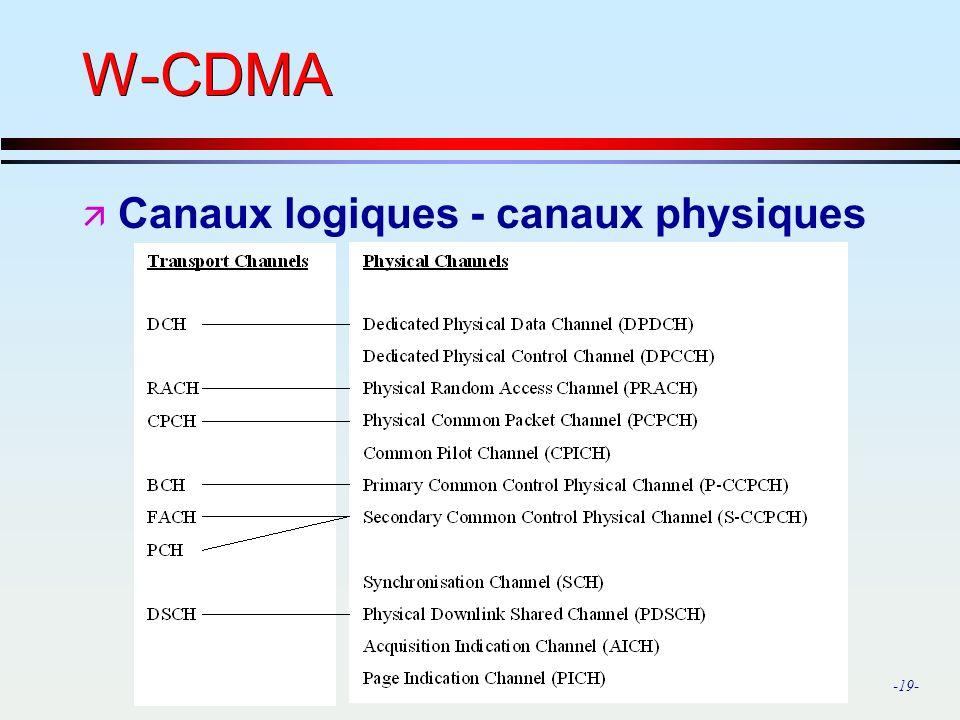 W-CDMA Canaux logiques - canaux physiques