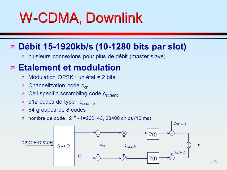 W-CDMA, Downlink Débit 15-1920kb/s (10-1280 bits par slot)