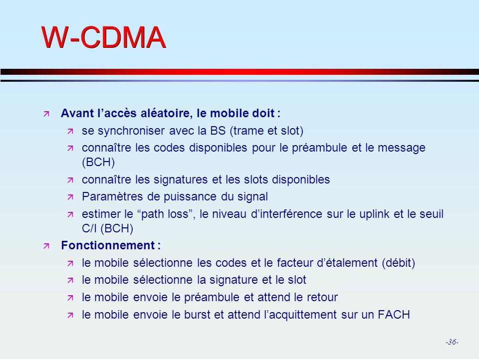 W-CDMA Avant l'accès aléatoire, le mobile doit :