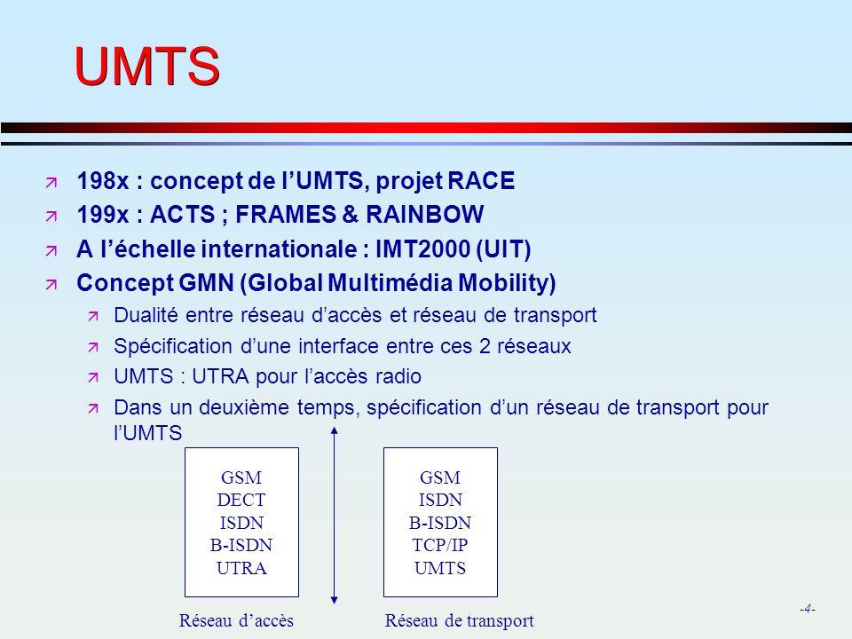 UMTS 198x : concept de l'UMTS, projet RACE