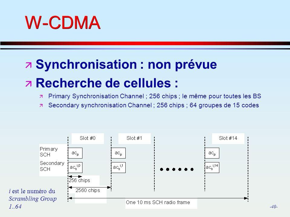 W-CDMA Synchronisation : non prévue Recherche de cellules :
