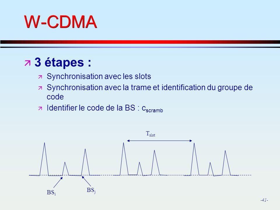 W-CDMA 3 étapes : Synchronisation avec les slots