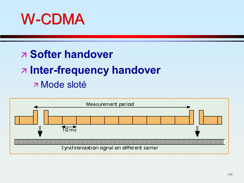 W-CDMA Softer handover Inter-frequency handover Mode sloté