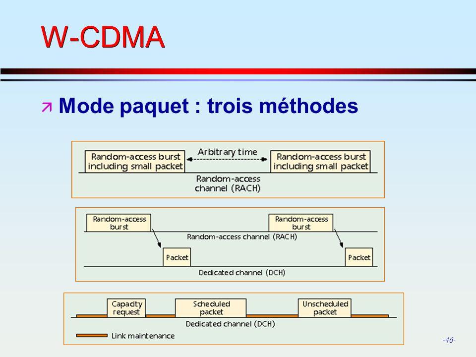 W-CDMA Mode paquet : trois méthodes