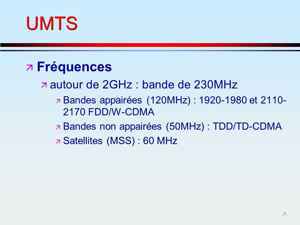 UMTS Fréquences autour de 2GHz : bande de 230MHz