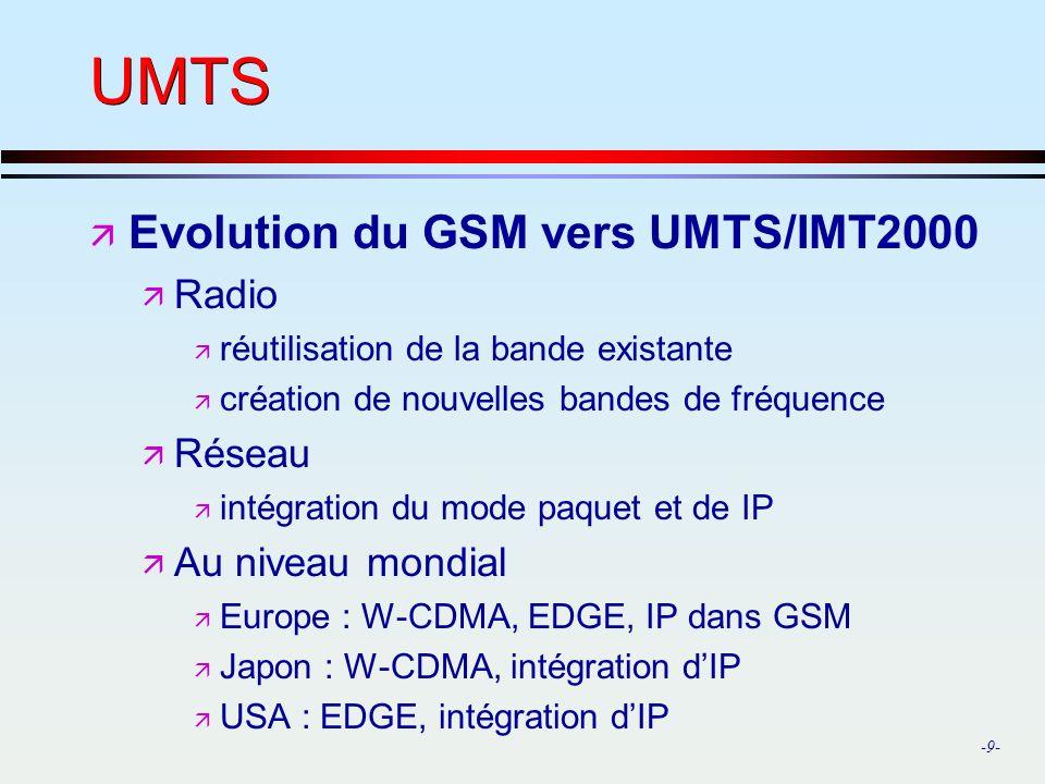UMTS Evolution du GSM vers UMTS/IMT2000 Radio Réseau Au niveau mondial
