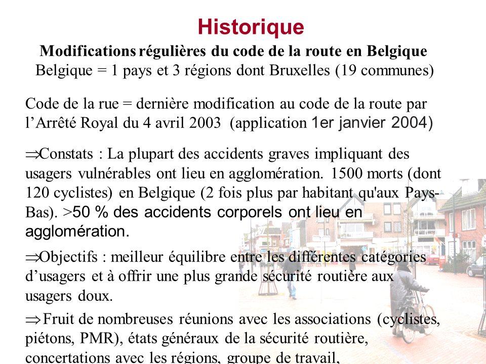 Historique Modifications régulières du code de la route en Belgique