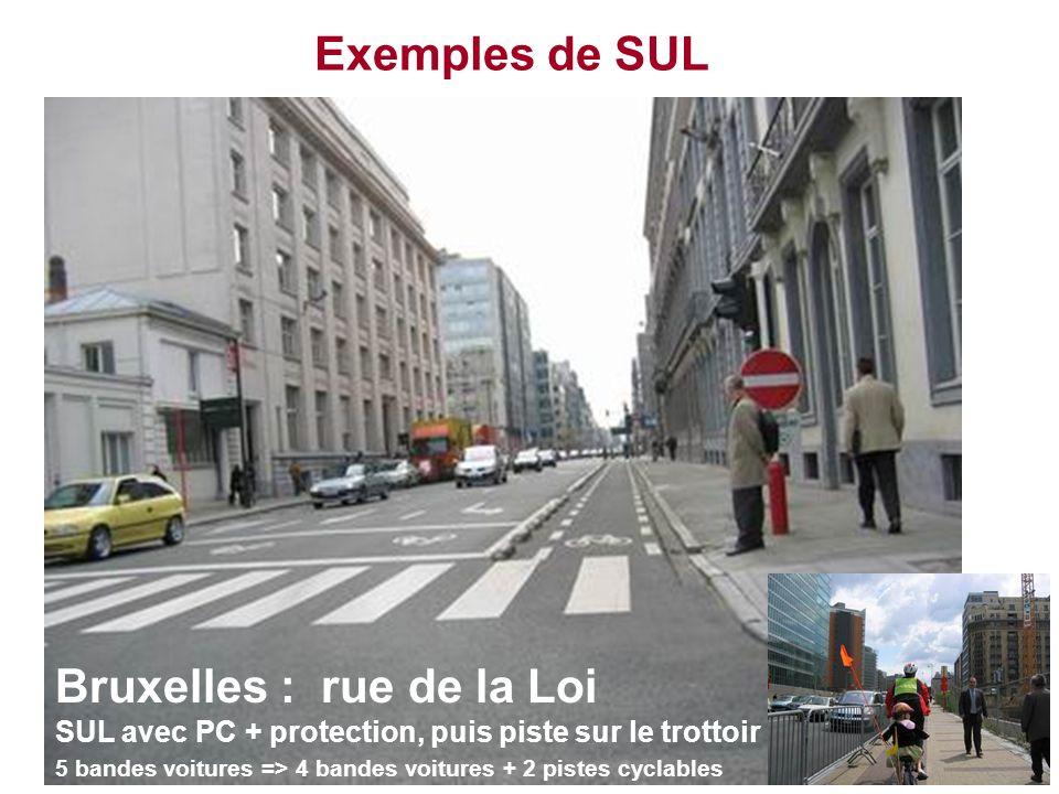 Exemples de SUL Bruxelles : rue de la Loi SUL avec PC + protection, puis piste sur le trottoir.