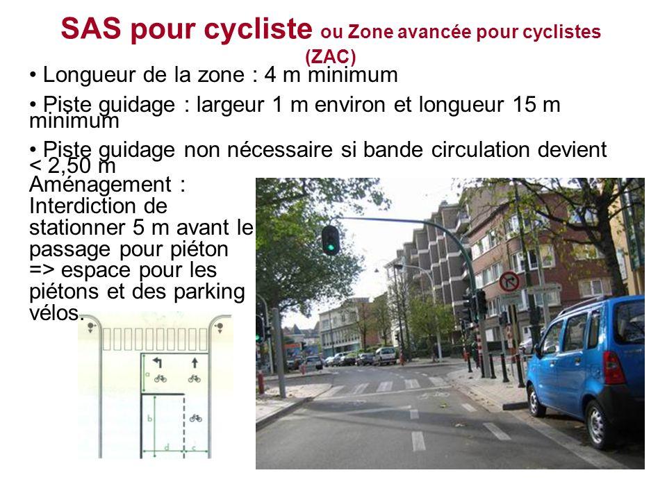 SAS pour cycliste ou Zone avancée pour cyclistes (ZAC)