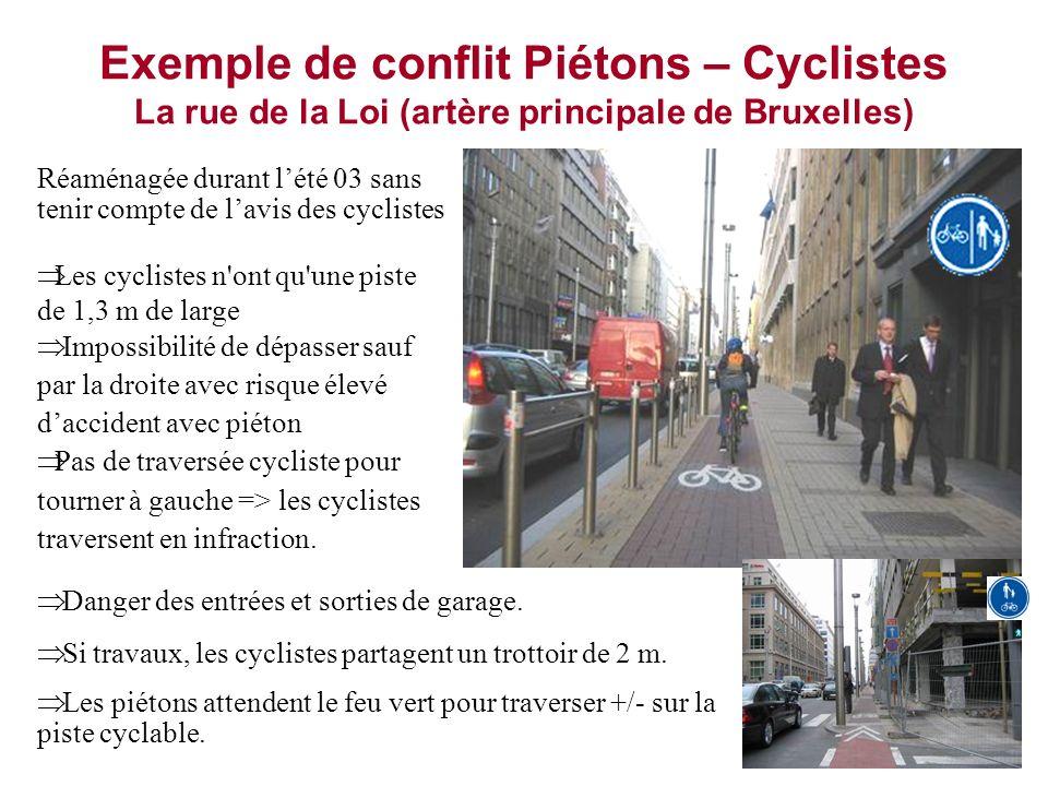 Exemple de conflit Piétons – Cyclistes La rue de la Loi (artère principale de Bruxelles)