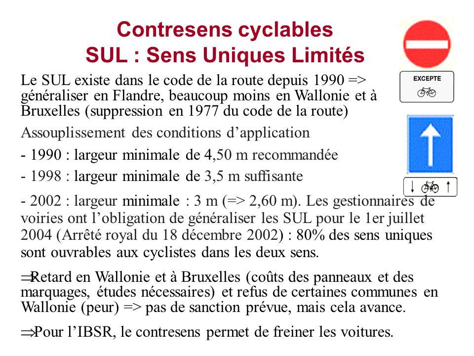 Contresens cyclables SUL : Sens Uniques Limités