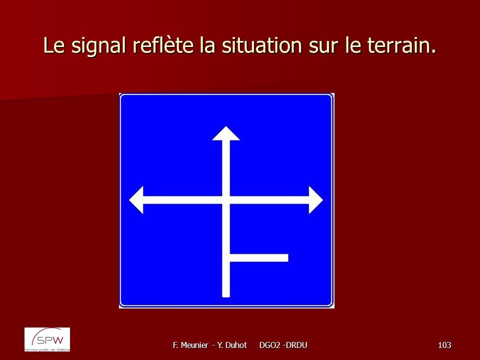 Le signal reflète la situation sur le terrain.