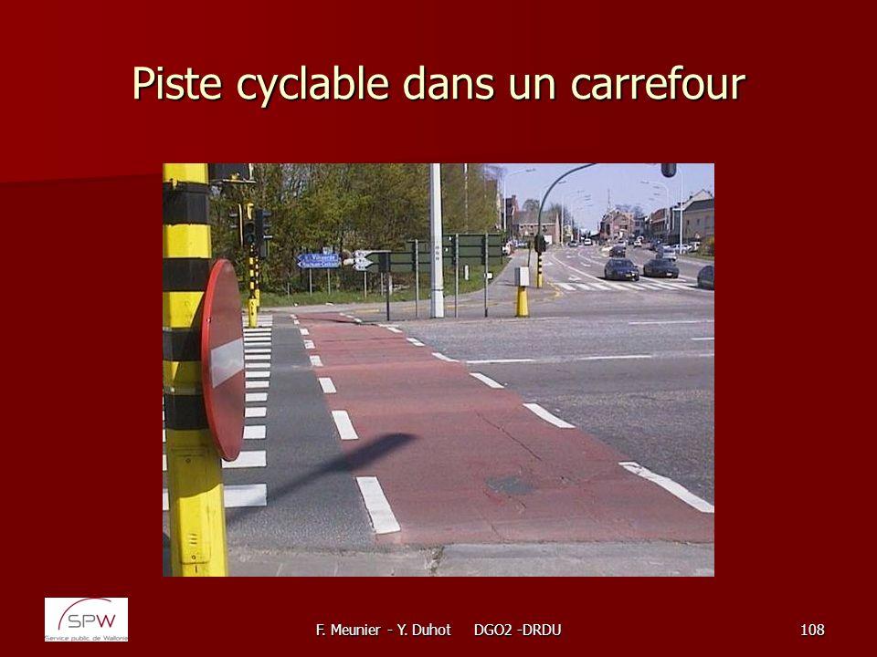 Piste cyclable dans un carrefour