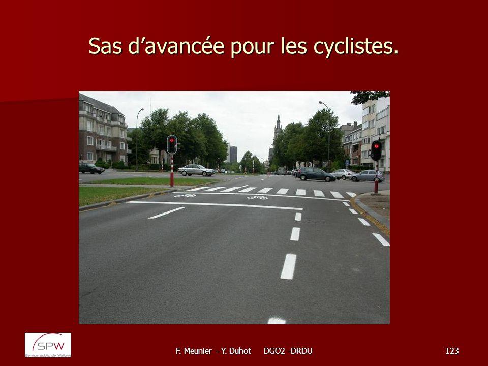 Sas d'avancée pour les cyclistes.