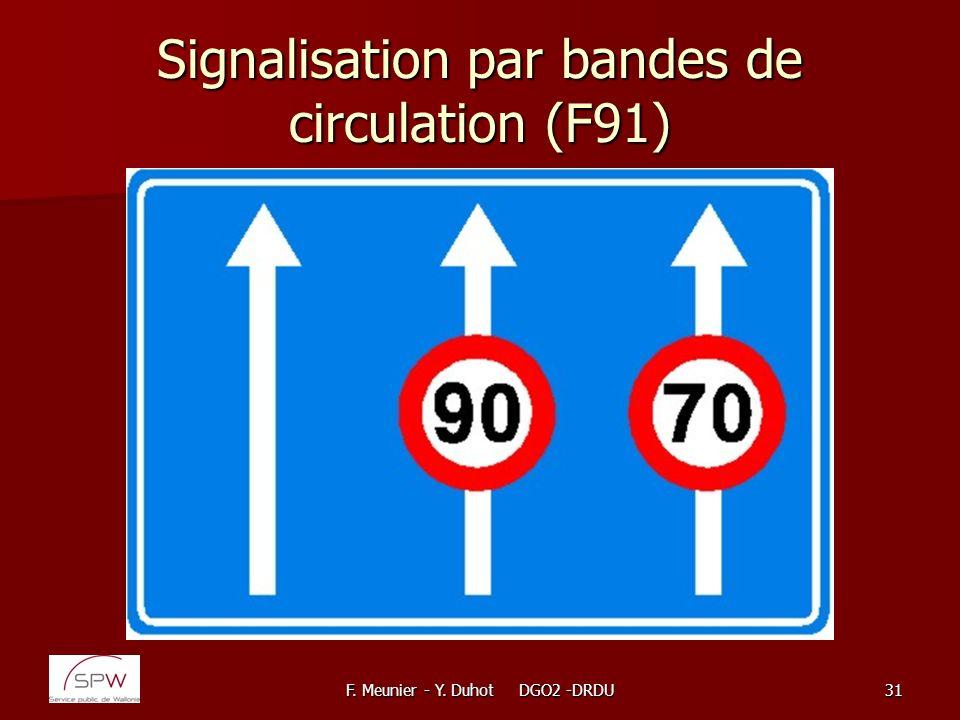 Signalisation par bandes de circulation (F91)