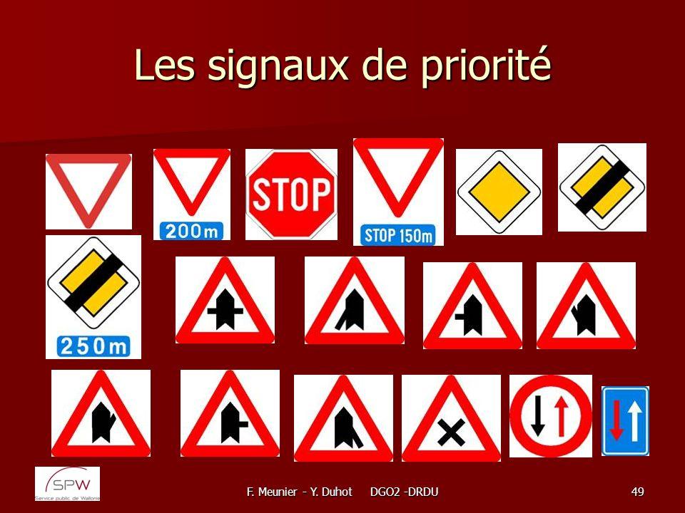 Les signaux de priorité