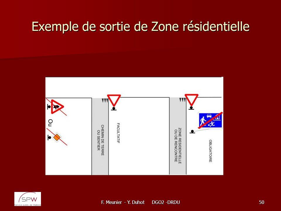Exemple de sortie de Zone résidentielle