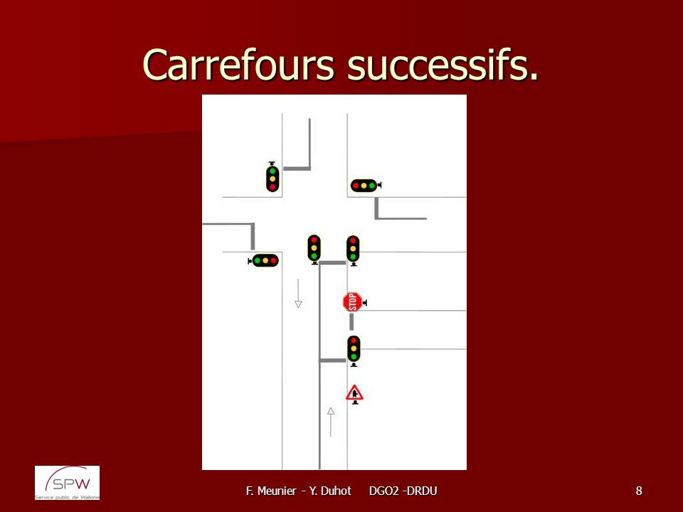 Carrefours successifs.