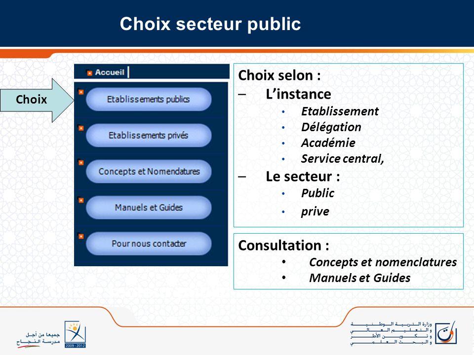 Choix secteur public Choix secteur public Choix selon : L'instance