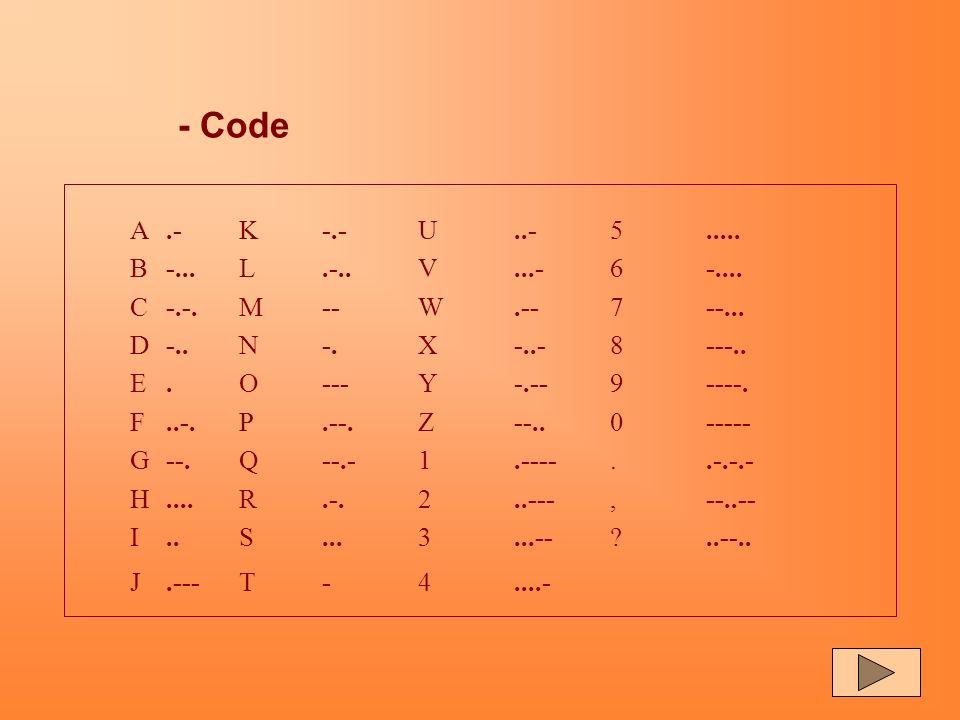 - Code A .- K -.- U ..- 5 ..... B -... L .-.. V ...- 6 -.... C -.-. M -- W .-- 7 --...