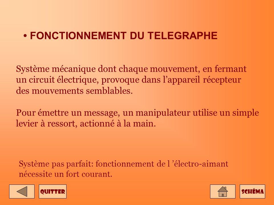 • FONCTIONNEMENT DU TELEGRAPHE