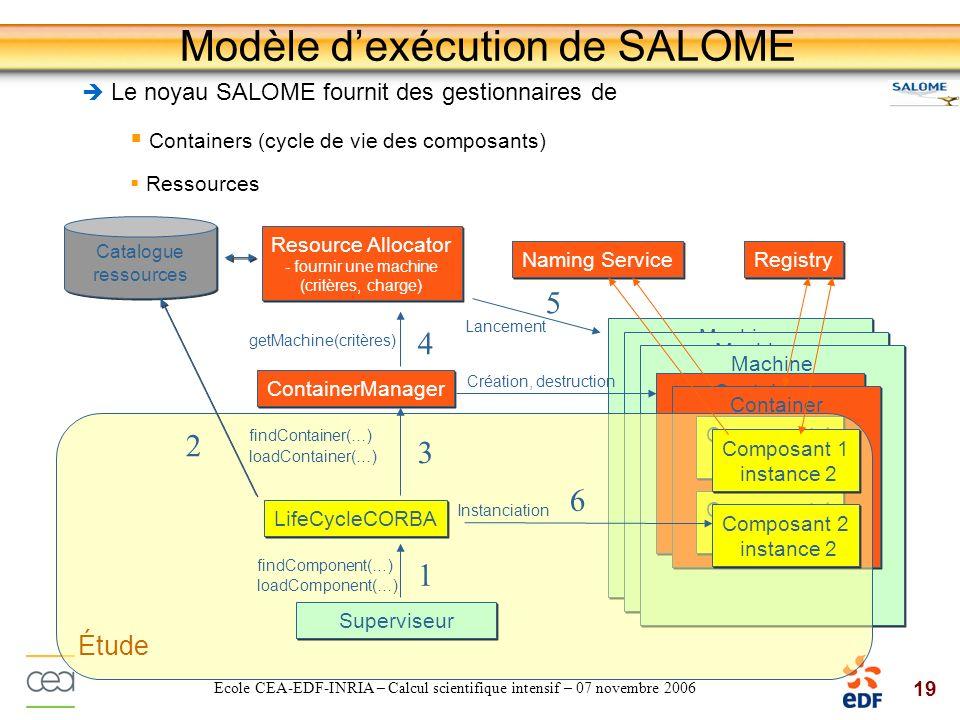 Modèle d'exécution de SALOME
