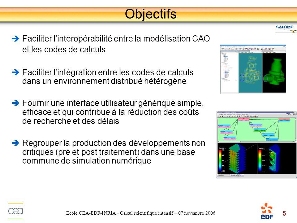 Objectifs Faciliter l'interopérabilité entre la modélisation CAO et les codes de calculs.