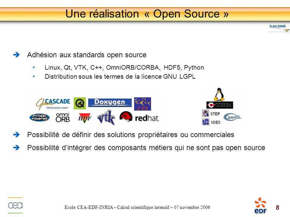 Une réalisation « Open Source »