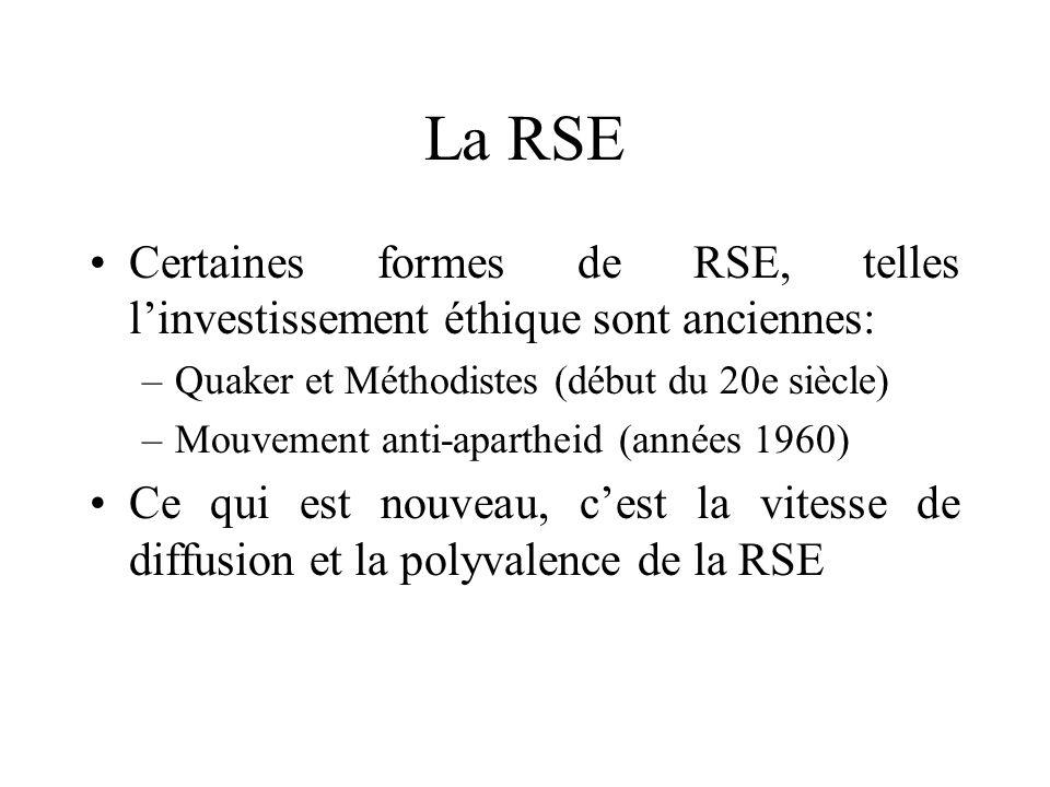 La RSE Certaines formes de RSE, telles l'investissement éthique sont anciennes: Quaker et Méthodistes (début du 20e siècle)