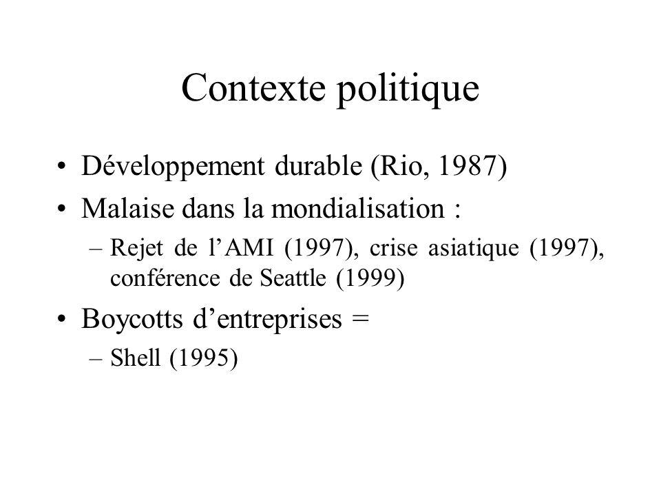 Contexte politique Développement durable (Rio, 1987)