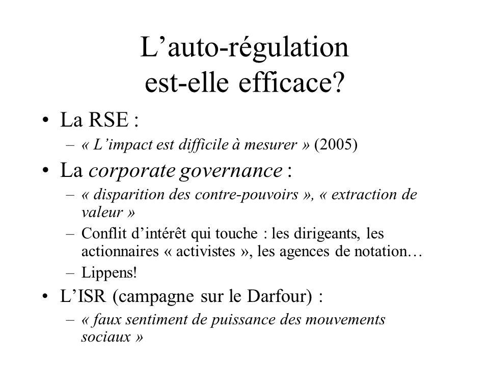 L'auto-régulation est-elle efficace