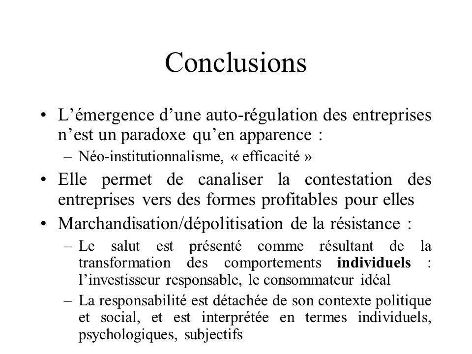 Conclusions L'émergence d'une auto-régulation des entreprises n'est un paradoxe qu'en apparence : Néo-institutionnalisme, « efficacité »
