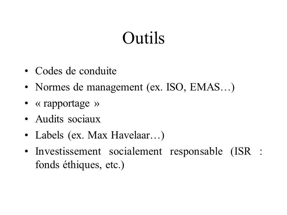 Outils Codes de conduite Normes de management (ex. ISO, EMAS…)