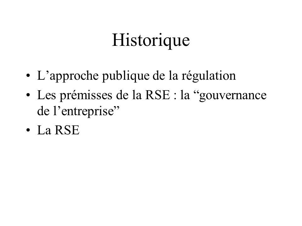 Historique L'approche publique de la régulation