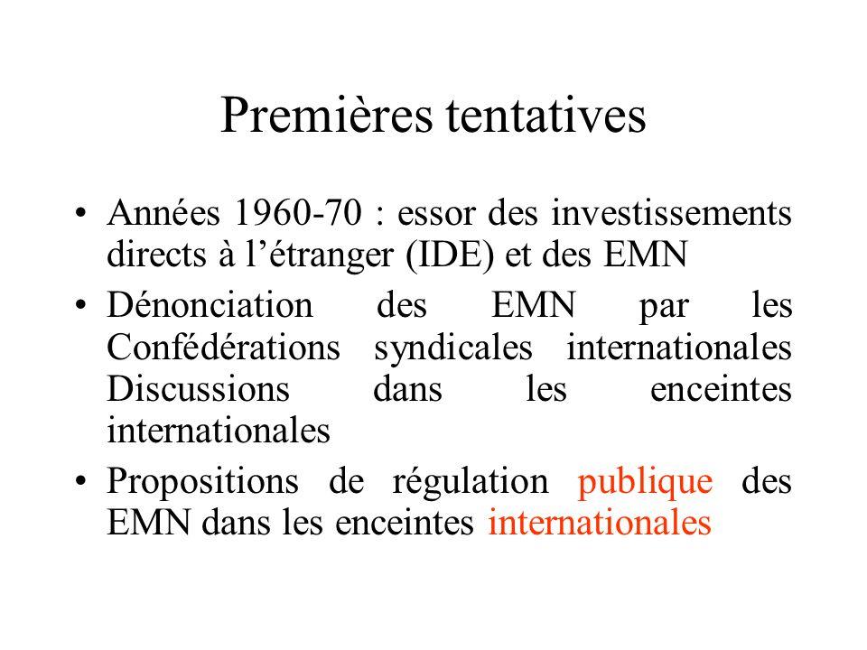 Premières tentatives Années 1960-70 : essor des investissements directs à l'étranger (IDE) et des EMN.
