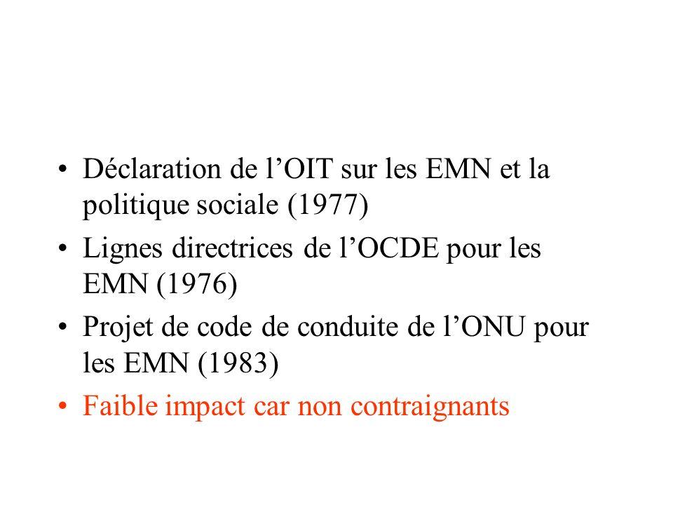 Déclaration de l'OIT sur les EMN et la politique sociale (1977)
