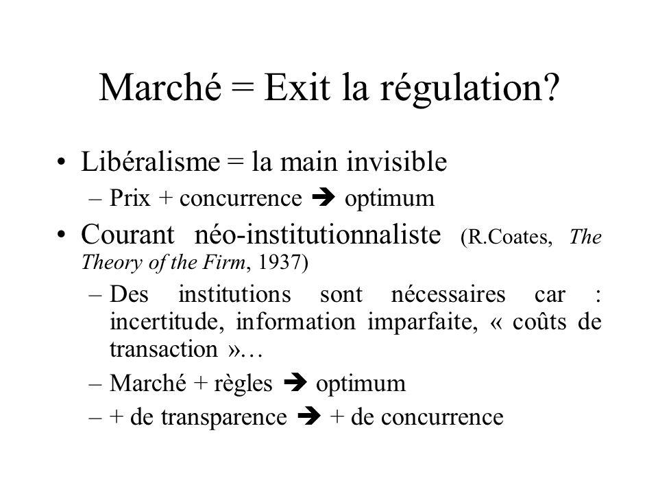 Marché = Exit la régulation