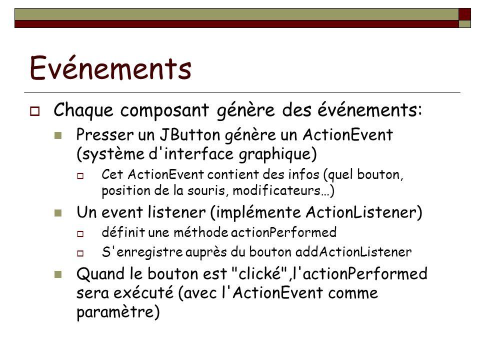 Evénements Chaque composant génère des événements: